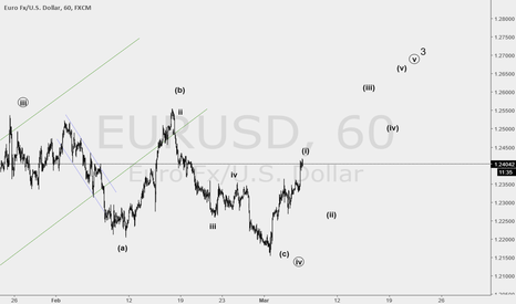 EURUSD: eurusd will go upper ?!