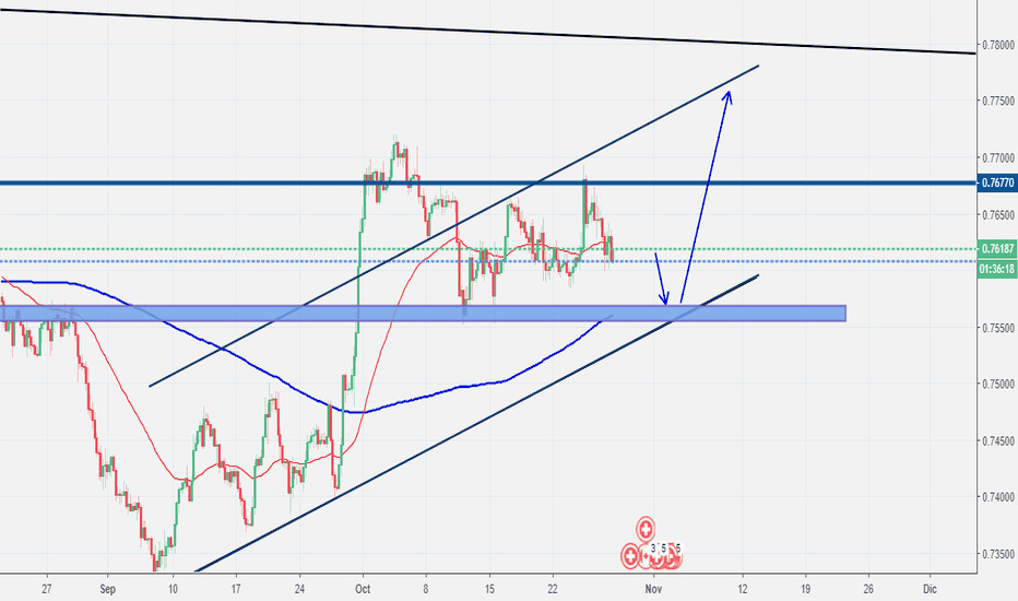 CADCHF: buy limit