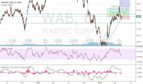 WAB: WAB long or short