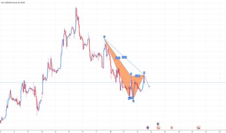 EURGBP: EUR/GBP H1