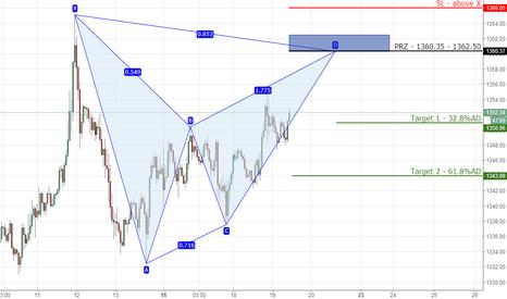 XAUUSD: XAUUSD bearish bat on 1hr chart