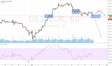 DE30EUR: What will be next? Bounce or breaking the support?