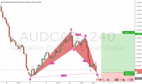 AUDCAD: Long AC