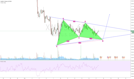 XAUUSD: Gold Cypher pattern