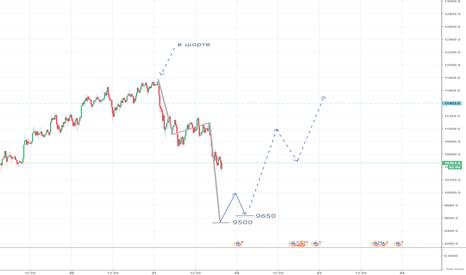 BTCUSD: Прогноз движения курса BTCUSD, путь вверх после коррекции