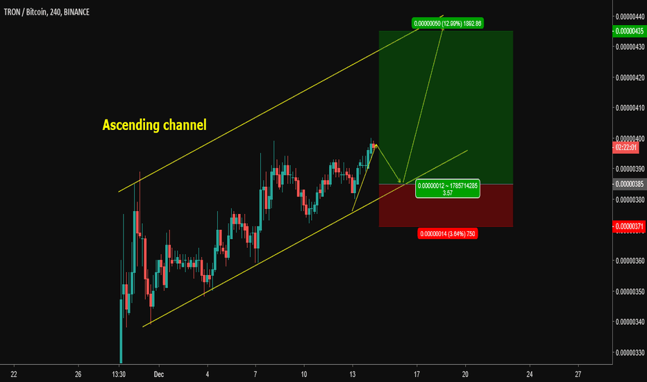 TRXBTC: TRX: TRON Trade Setup For short & Medium Term 12%  !!