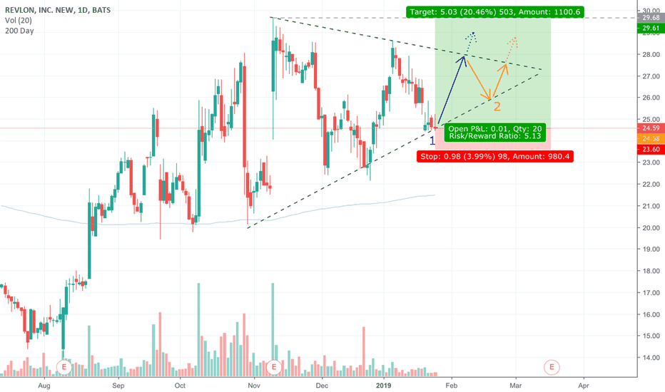 REV: REV Symmetrical Triangle