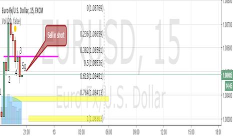 EURUSD: EUR-USD Sell trap