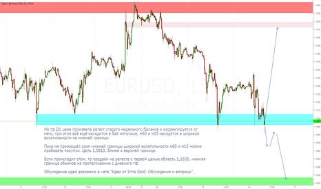 EURUSD: Евро 16.08.17