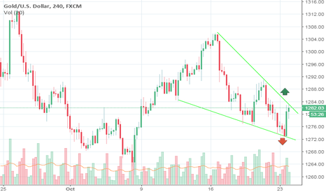 XAUUSD: WAITING FOR THE BREAKOUT