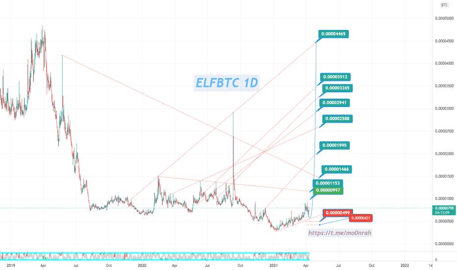 btc už jav dolerius btcpayserver demo