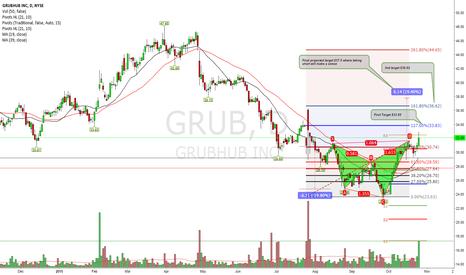GRUB: Did u miss $30.65 Call?