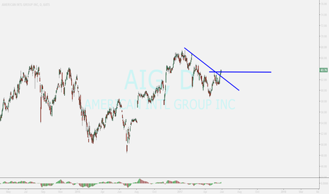 AIG: AIG...buy