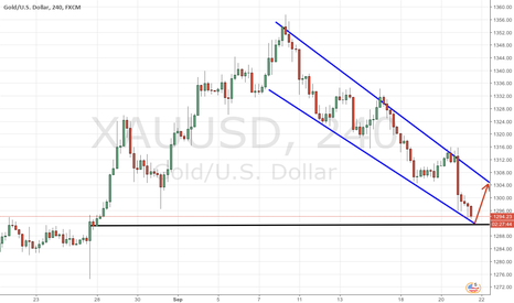 XAUUSD: Hawkish Fed shores up Dollar as inflation slide seen temporary