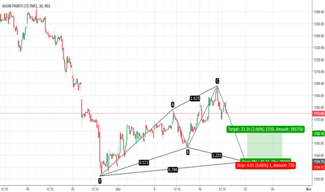 ASIANPAINT: ASIANPAINTS - BULLISH CYPHER