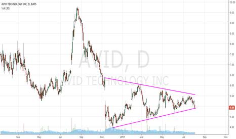 AVID: JPMorgains issues strong buy for AVID