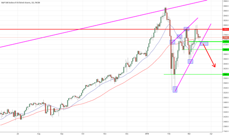 SPX500: Bevel output to follow