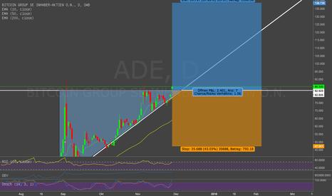 ADE: Bitcoin SE