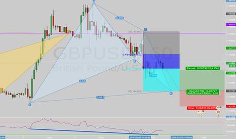 GBPUSD: GBPUSD 1h Bear Bat 1.36 Risk to Reward + RSI Divergence