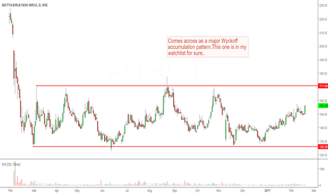 ABFRL: Aditya Birla Fashions: Major Accumulation, Awaiting Mark-Up