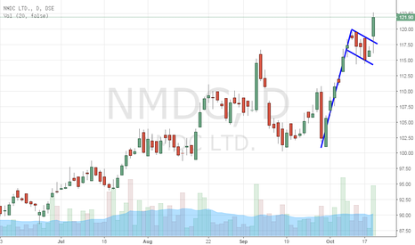 NMDC: NMDC- Flag Pattern Breakout- Buying Opportunity