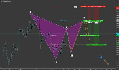 EURUSD: EUR USD Gartley Point C & D coming? Short Setup