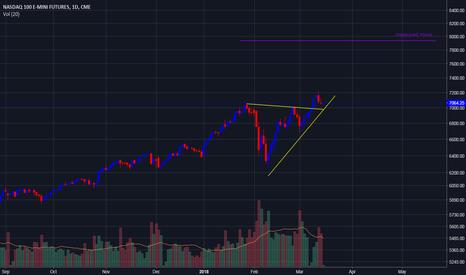 NQ1!: TECH boom NASDAQ 100
