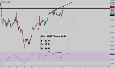 NIFTY: Nifty SHORT setup - Hunt with tRex