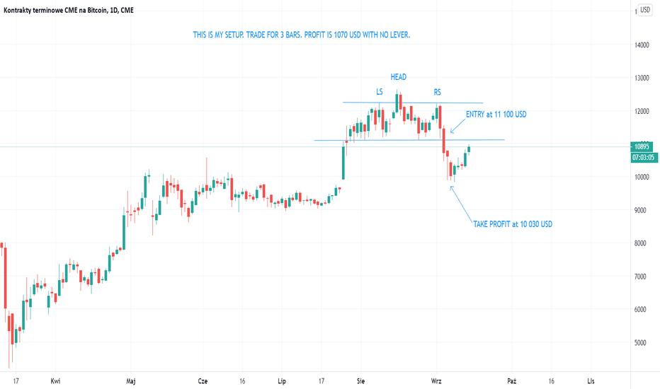 tradingview bitcoin futures)
