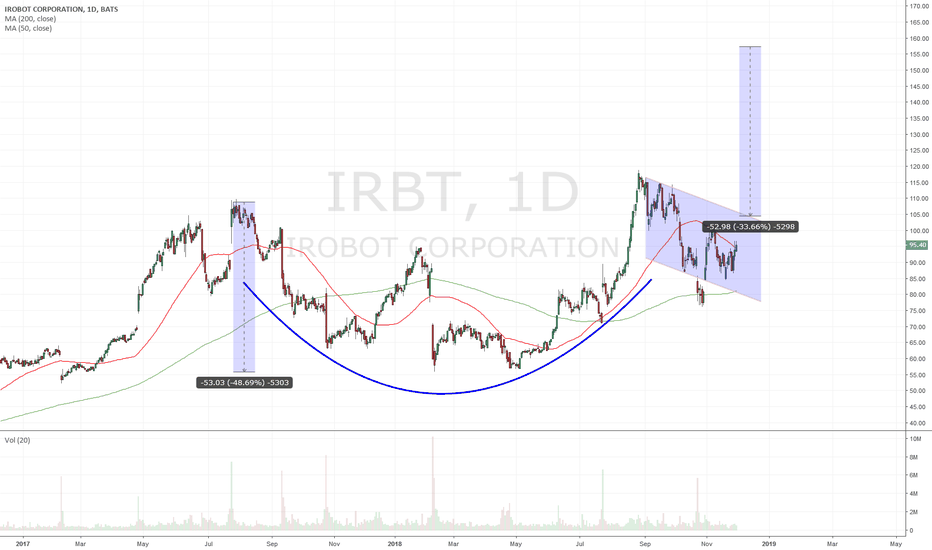 IRBT: $IRBT - I for one accept our new overlords