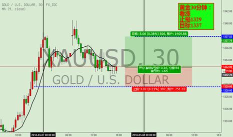 XAUUSD: 黄金继续看涨