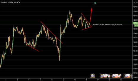 EURUSD: Eurusd Long ON Continuation