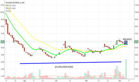 RELIGARE: RELIGARE, LONG