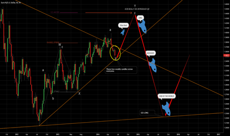 EURUSD: Crystal Ball (ocks) ? Euro weekly WXY Elliott Wave