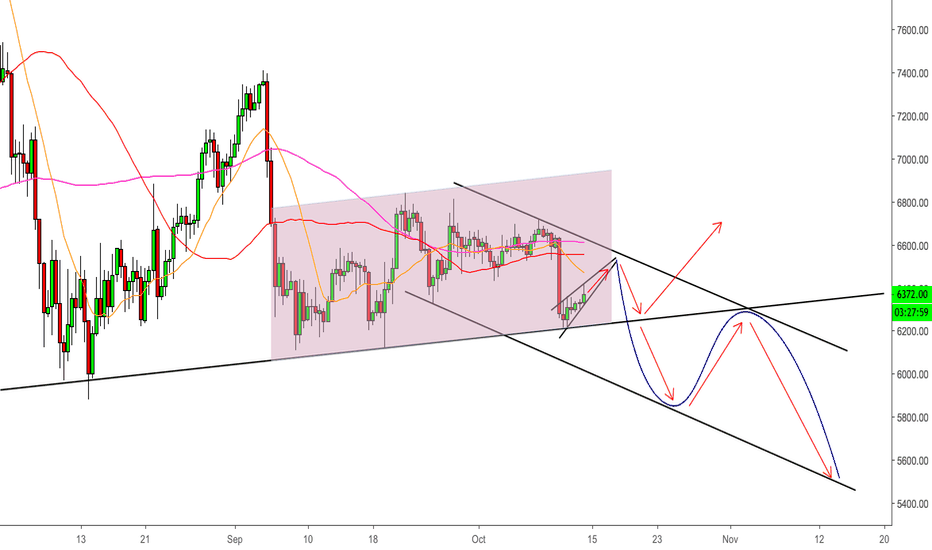 BTCUSDT: BITCOIN 12H - DOWNTREND OR BOUNCE BACK ?