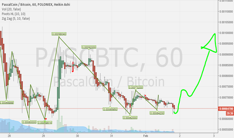 PASCBTC: Good Way