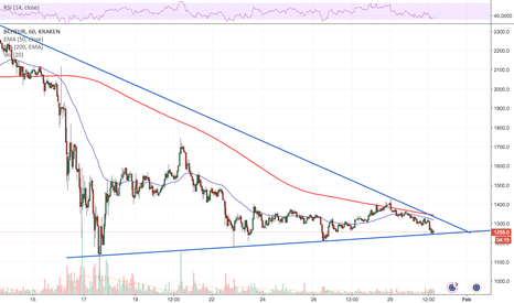 BCHEUR: Either ETH leads the way, or BTC does.