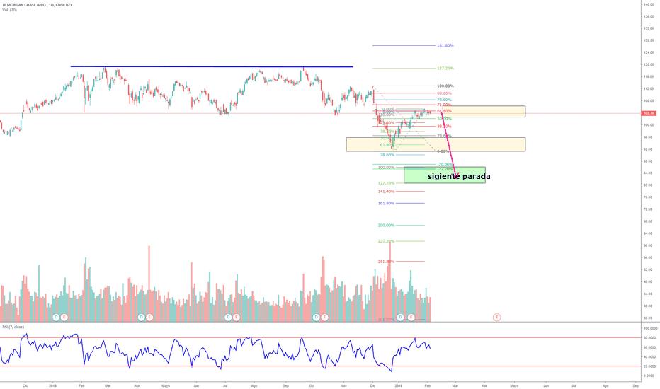 JPM: esperamos  la proxima caida