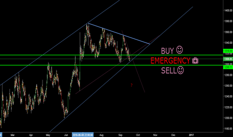 XAUUSD: Patience Is a Key Element Of Success.