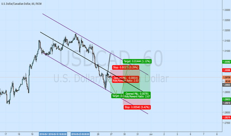USDCAD: usdcad short after long