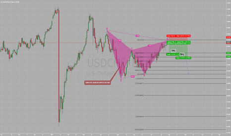 USDCHF: COMPLETED  BEARLISH GARTLEY PATTERN