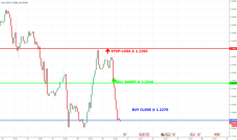 EURUSD: Trade with >70% probability: BUY close@ 1,2270