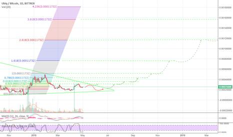 bitcoin tradehill data btc