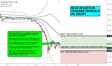 USDJPY: FX CHART OF THE DAY: MEAN REVERTION UPWARDS PROBABLE USDJPY