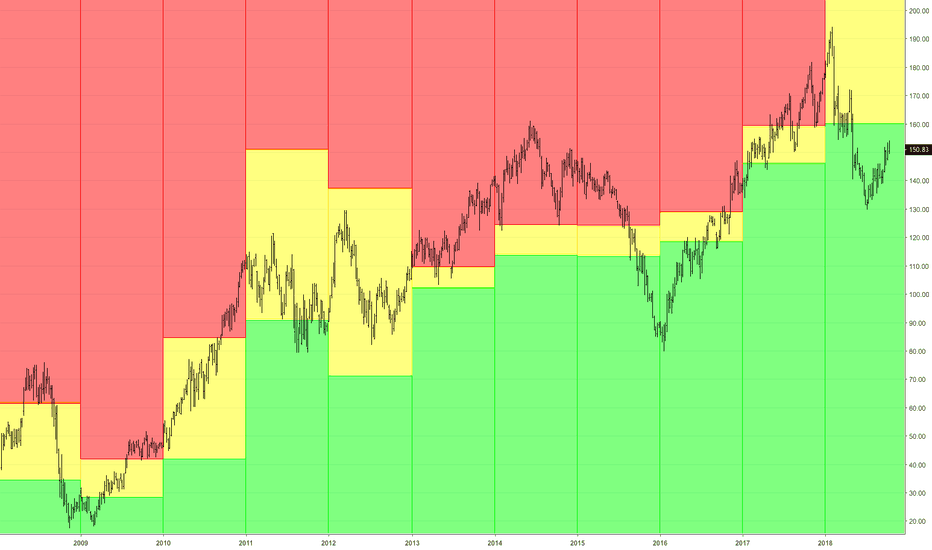 CMI: Aktienbewertung - Cummins - Aktienanalyse