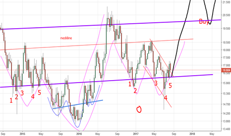 SILVER: 08-15 Silver Chart (by Got Goldies)
