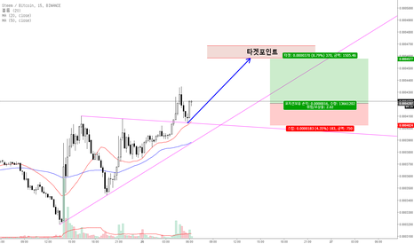 STEEMBTC: 스팀 단기매매 (steem/bitcoin)