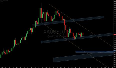 XAUUSD: Target below 955.65