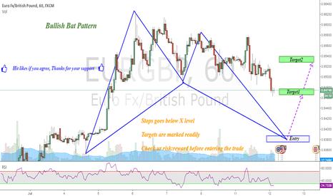 EURGBP: Long EURGBP: Bullish Bat Pattern