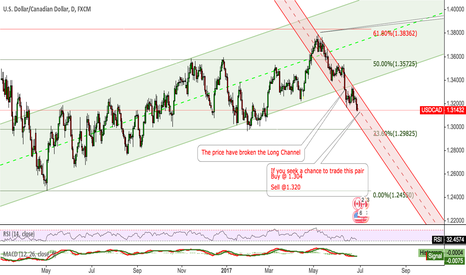 USDCAD: USDCAD The price have broken the Long Channel